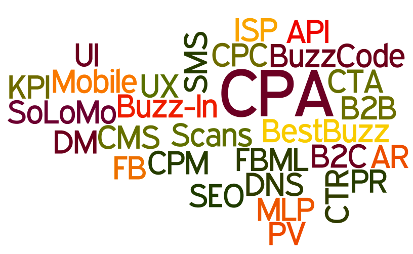 BestBuzz Digital Terms and Digital Acronyms