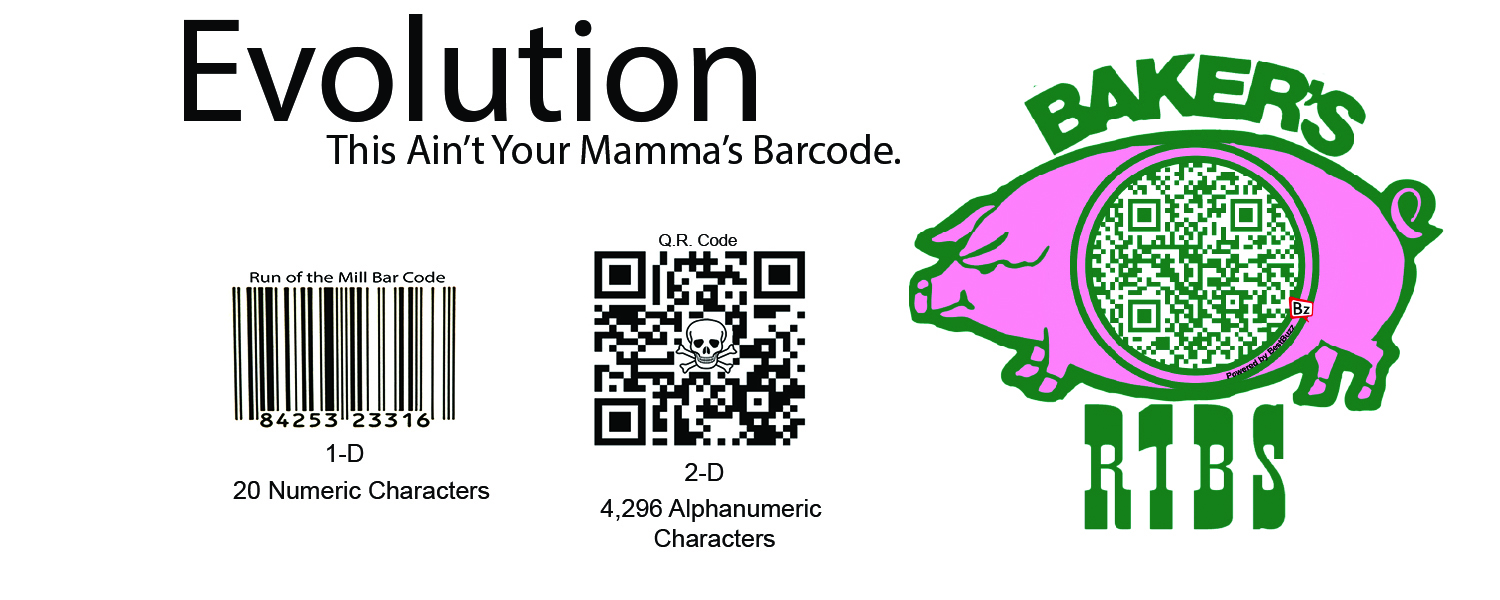 Barcodes evolve to QR codes