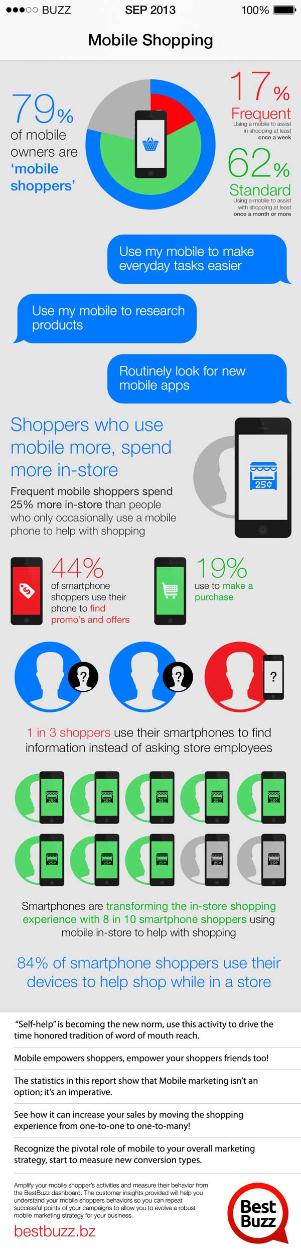 Mobile Shopping Infographic copy