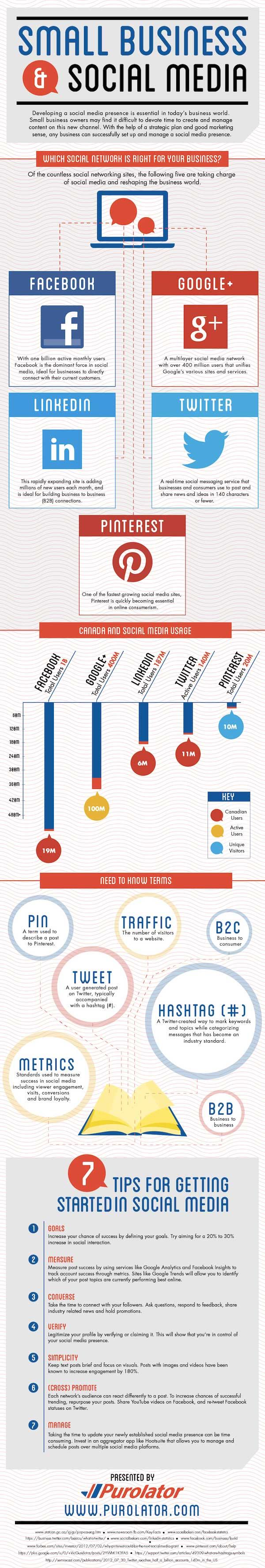 small-biz-social-media-infographic-bestbuzz