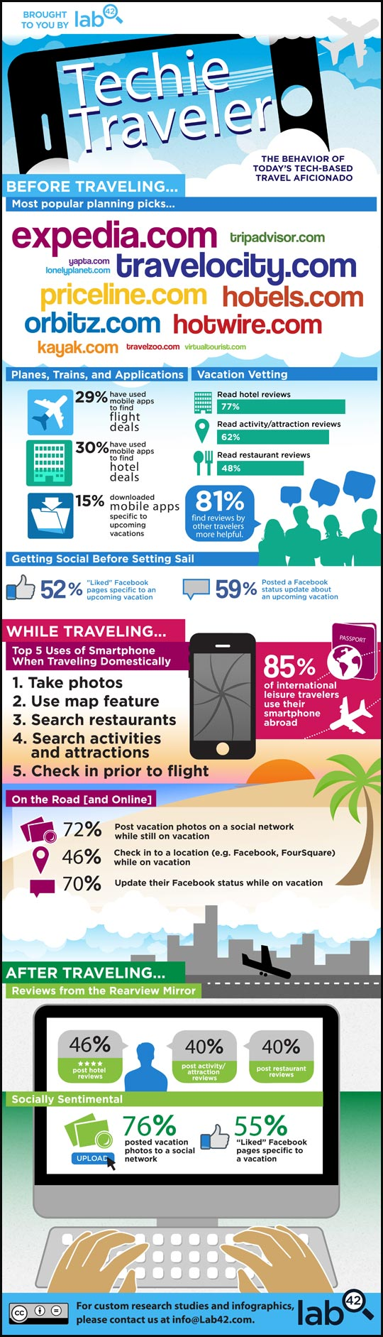 How Tech and Social Media Are Changing Travel [INFOGRAPHIC]