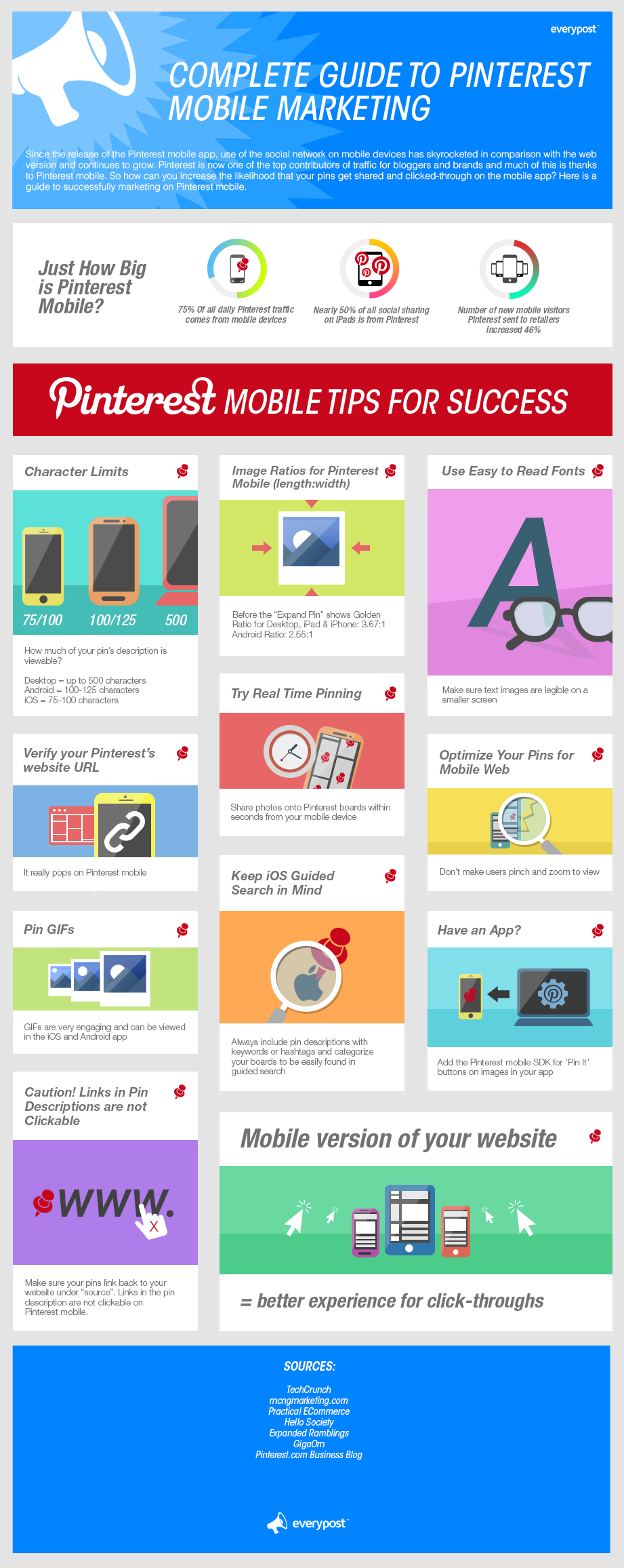 pinterest mobile marketing infographic